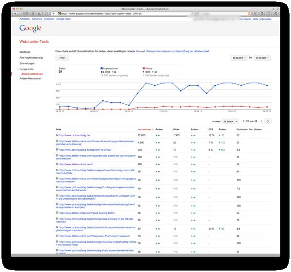 Autorenstatistiken in den Google Webmaster-Tools
