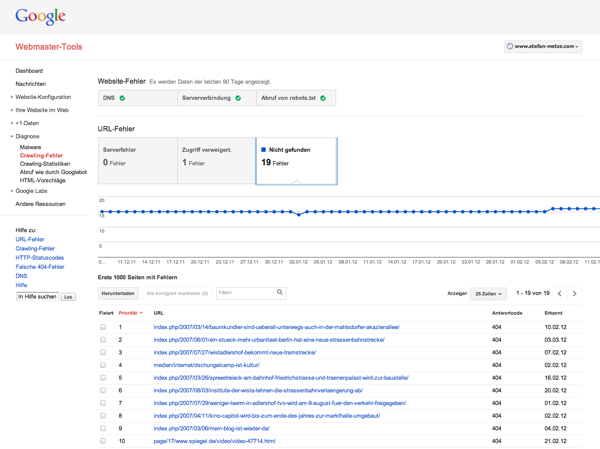 Google Webmaster-Tools Update bei den Crawling Fehlern