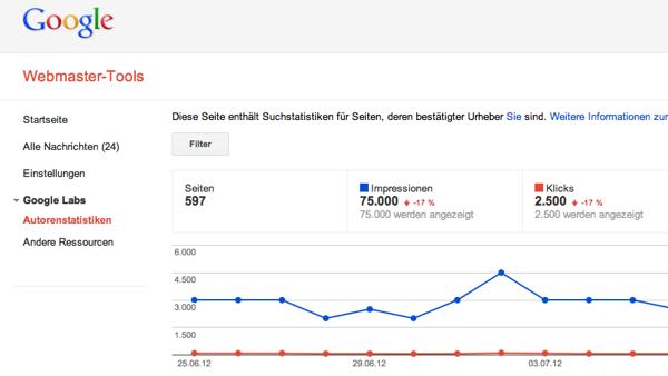 Google Webmaster-Tools Autorenstatistiken